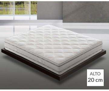Flame retardant mattress...