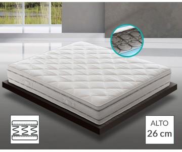 Fireproof mattress class 1...