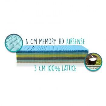 Interno materasso americano memory lattice di profilo