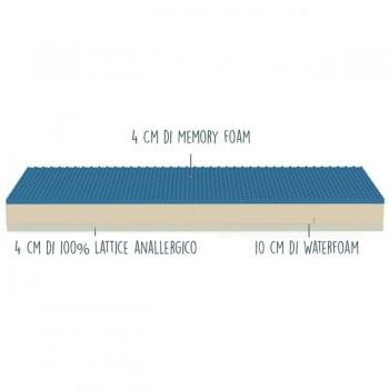 Materasso Lattice O Memory.Materasso Memory E Lattice Alto Tessuto Termo Regolatore